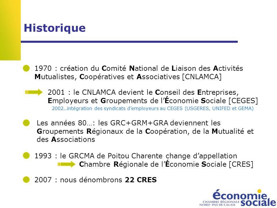 L conomie sociale et solidaire ppt t l charger - Chambre regionale de l economie sociale et solidaire ...
